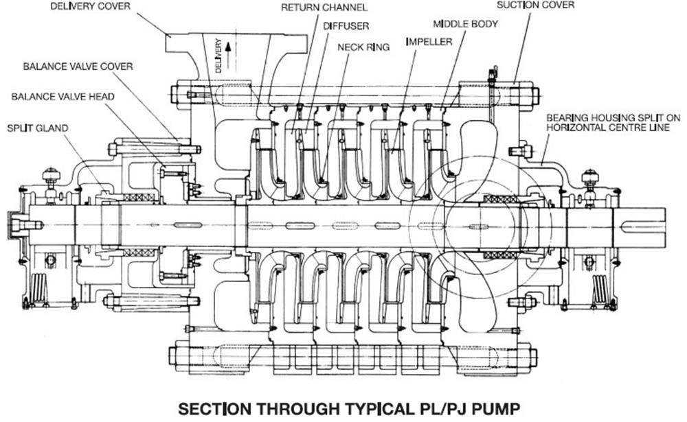 wiring diagram for irrigation system